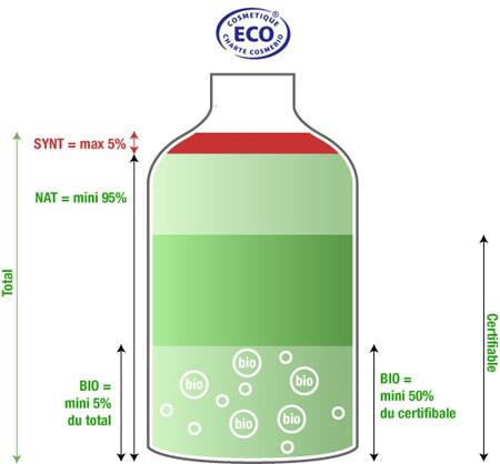 produit-label-eco